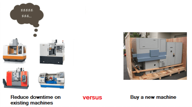 CNC machine monitoring system and capital cost