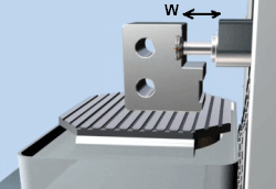 CNC machining center – What is a Quill ?