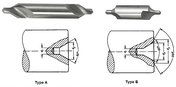 Center drill types and center drill angle applications