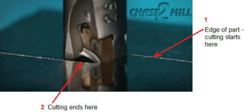 CNC milling – chip breaking basics