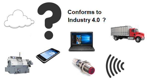 117. Industry 4.0 'conformance'?