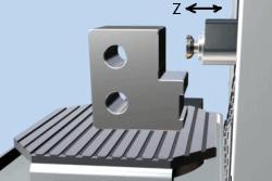 Z axis on a CNC machining center - HMC