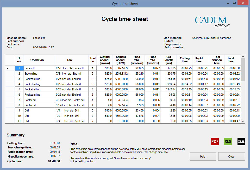 Cycle time sheet