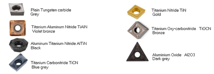 Tungsten Carbide insert colours and the coating that causes them