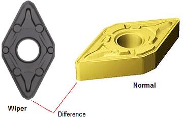 Wiper inserts in CNC turning
